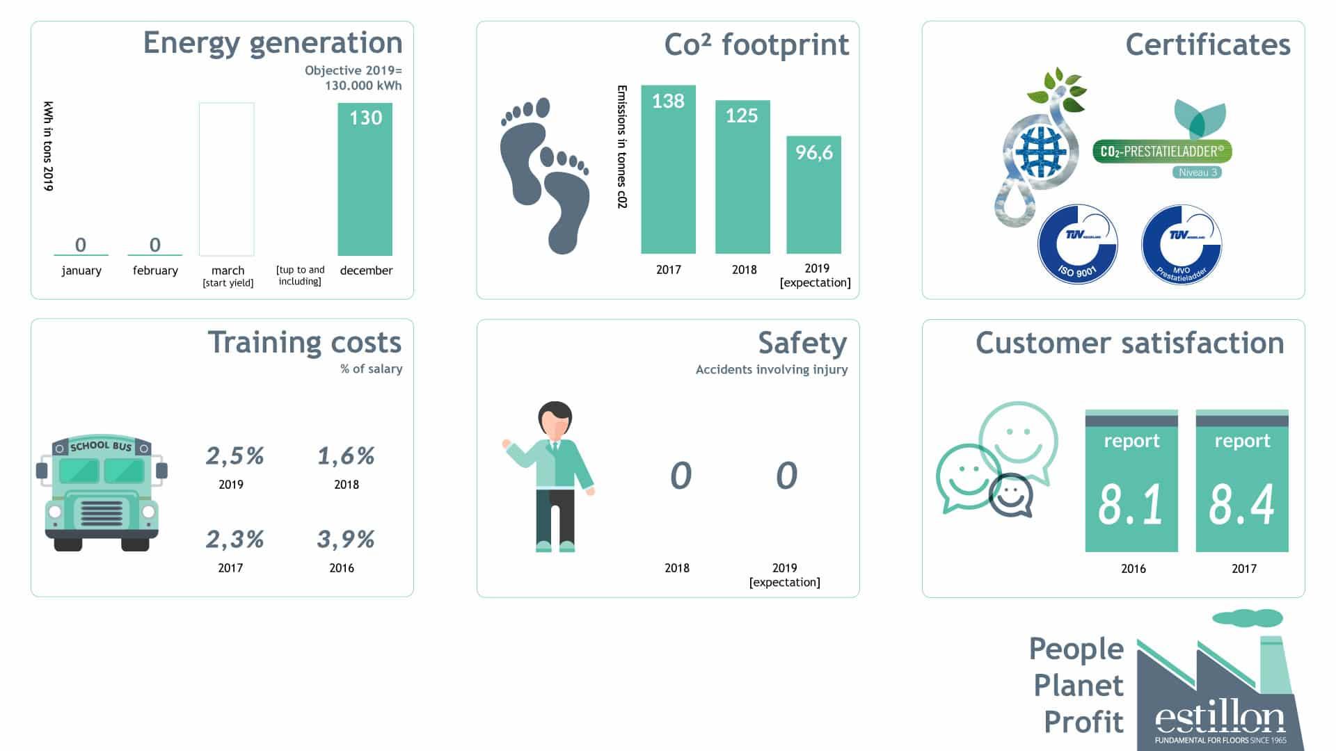 Dashboard-CSR-aug-2019-en